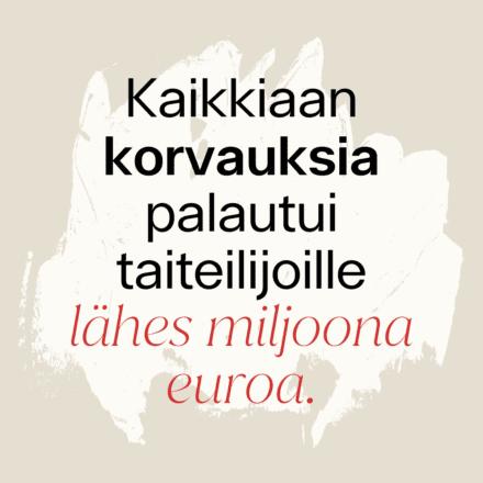 Kuvassa teksti: Kaikkiaan korvauksia palautui taiteilijoille lähes miljoona euroa.